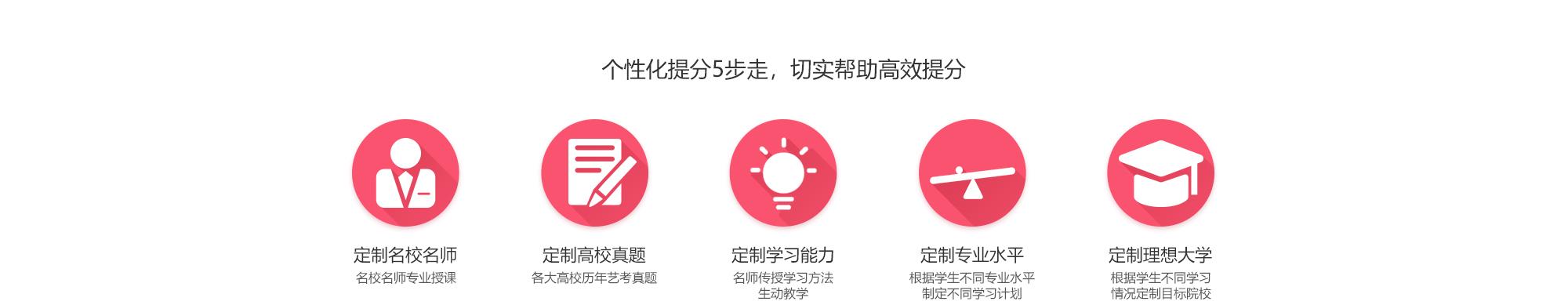 北京星干线艺考培训-一对一辅导